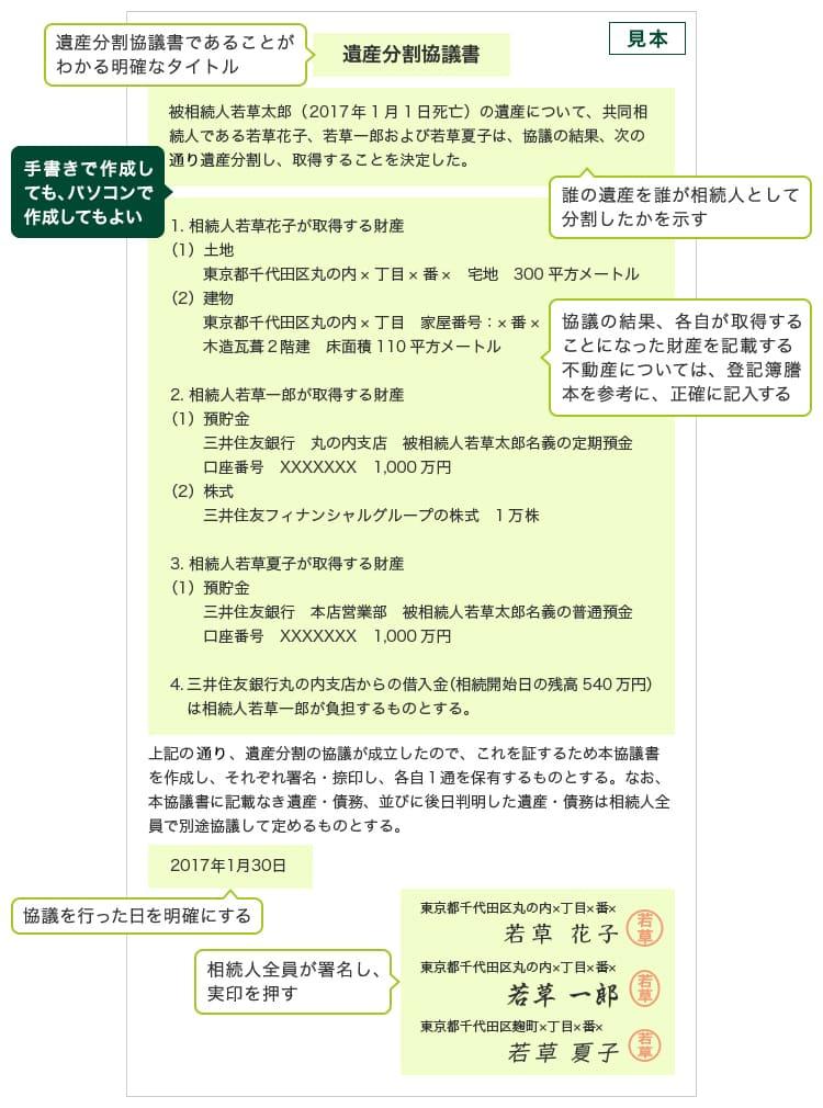 遺産分割協議書 サンプル